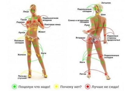 Эрогенные зоны женшин при сексе массаж