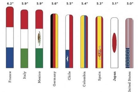 Схема размеров по странам