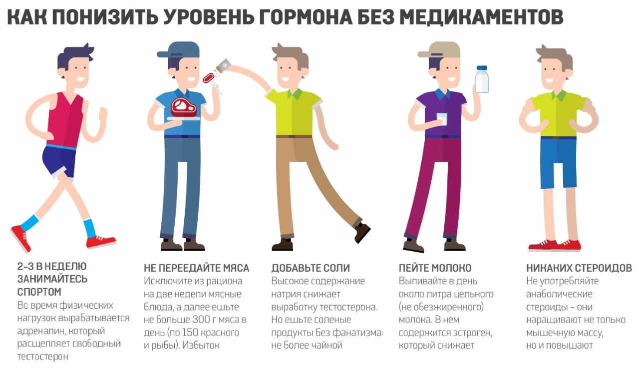 Понижение уровня тестостерона