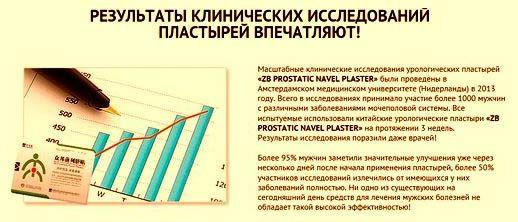 инфографика с результатами исследований действия средства